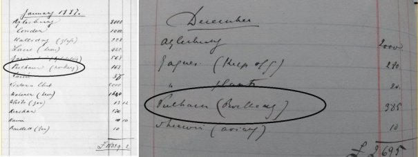 161106-waddesdon-dec-1891-account-entry-noted